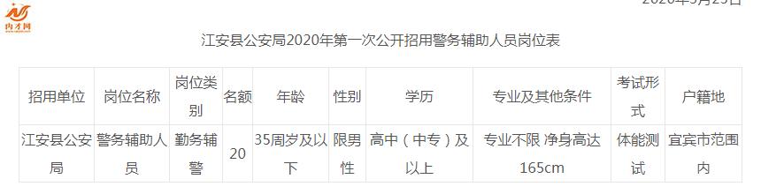 江安县公安局关于2020年第一次公开招用警务辅助人员的公告